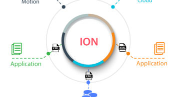 Infor-ION_1.1
