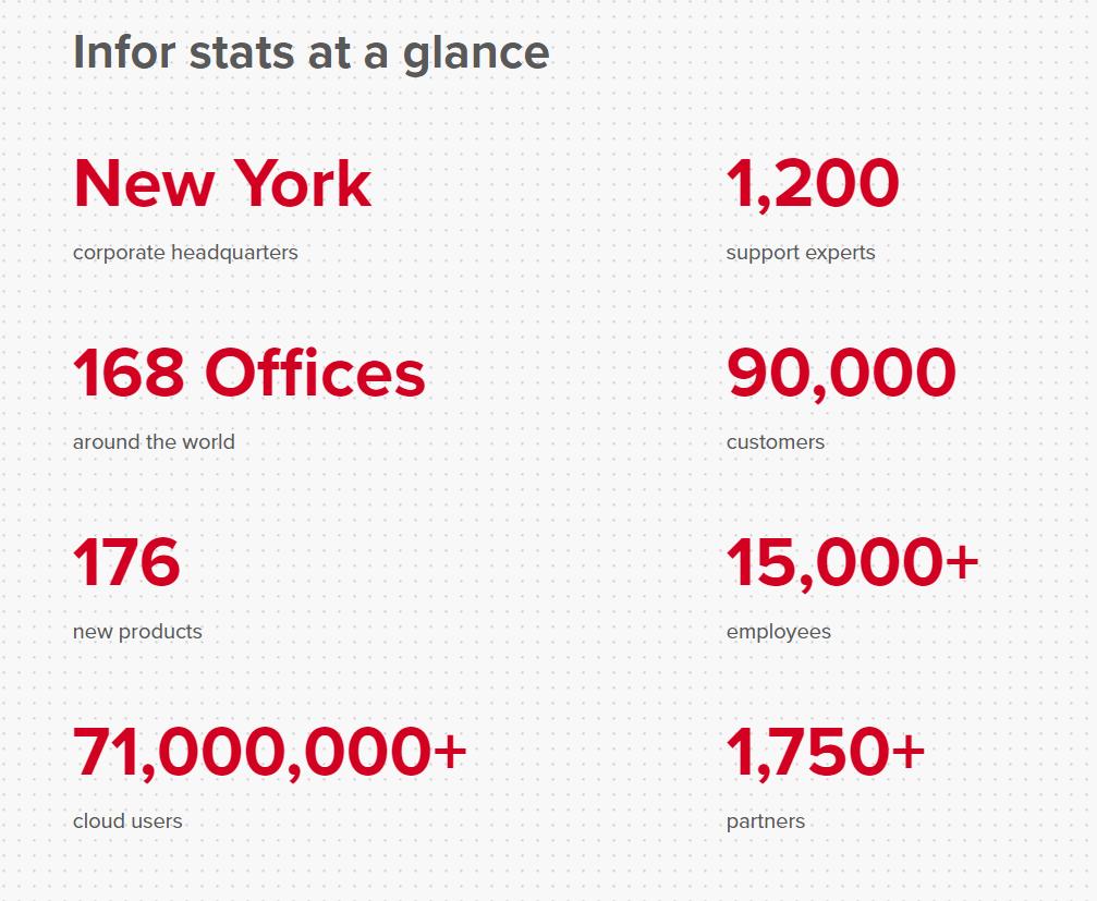 Infor stats at a glance by infor partner in Uganda Kenya