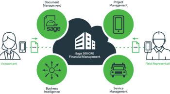 Sage accounting software in Uganda