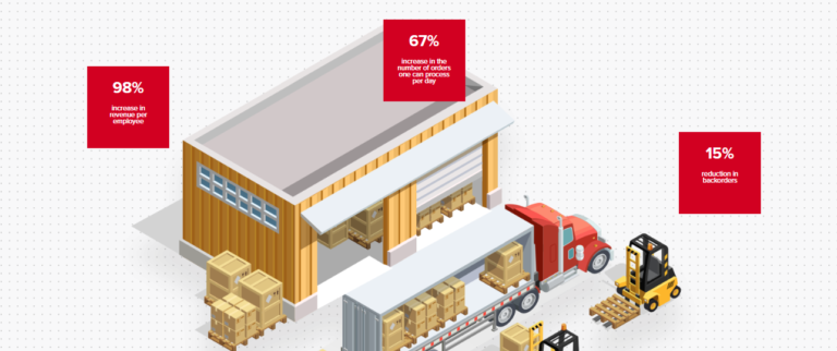 How Drillmex grew revenue to over 211% with Infor Distribution business Software
