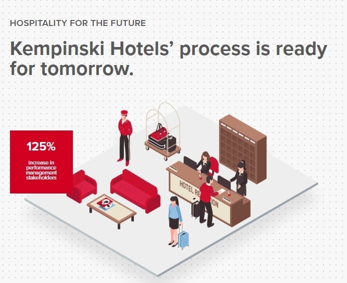 Hospitality and hotel software in Uganda Kenya Tanzania Rwanda
